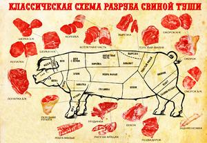 Как разделить тушку свиньи