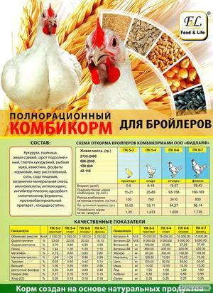 Рецепт комбикорма для цыплят своими руками